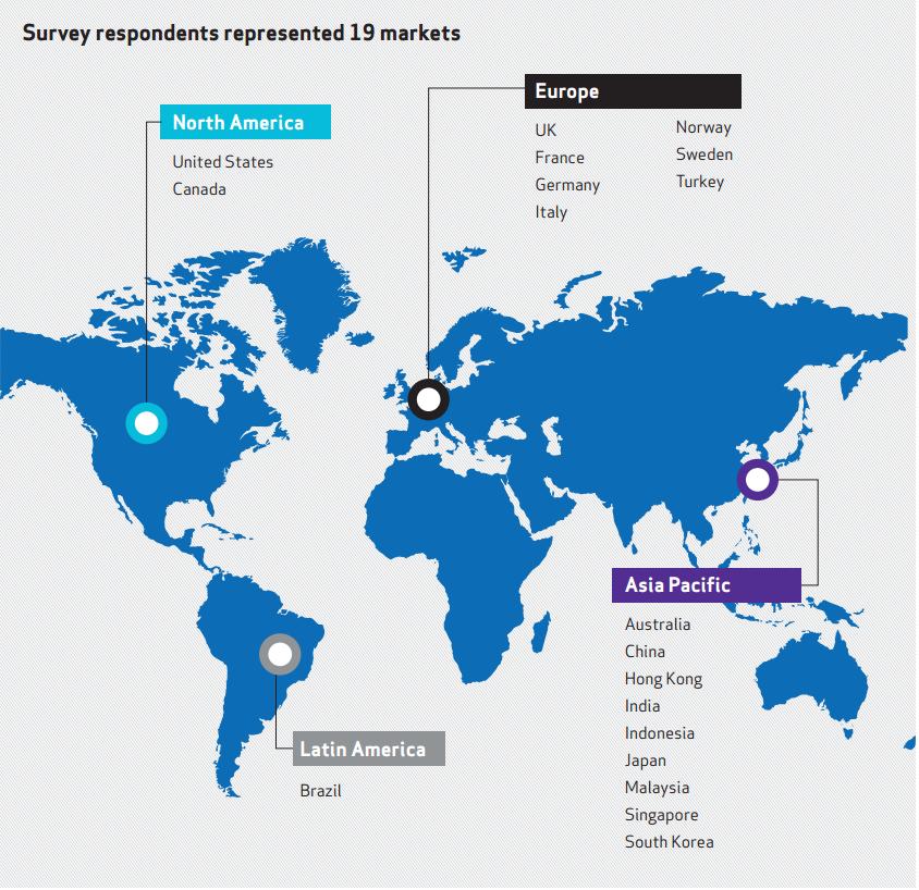 19 paises encuestados