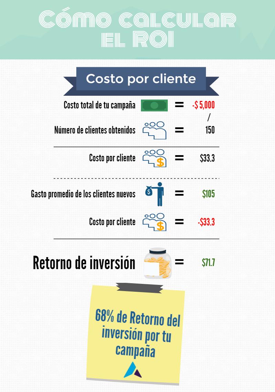 Como Calcular El Salario 2016 | calculadora sdi salario