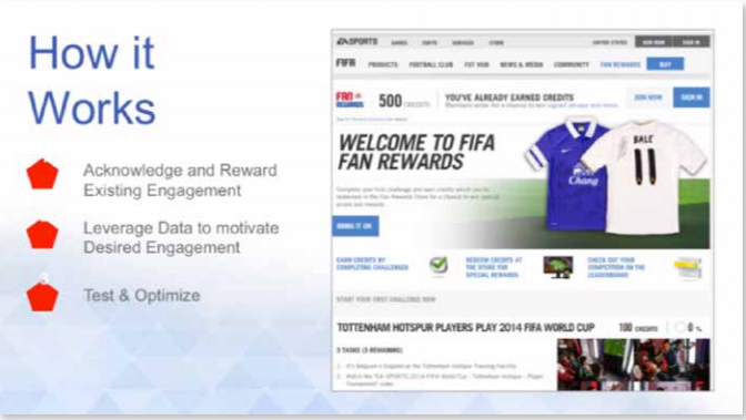 ea-sport-gamification